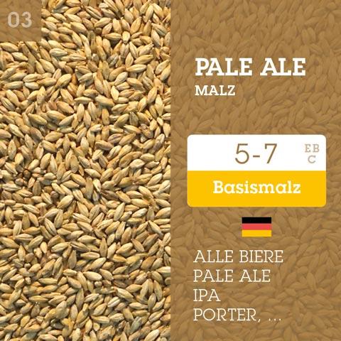 Pale-Ale 5-7 EBC