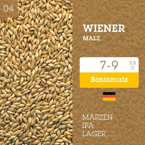 Wiener 7-9 EBC