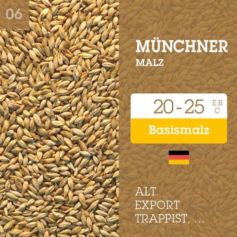 Münchner 20-25 EBC