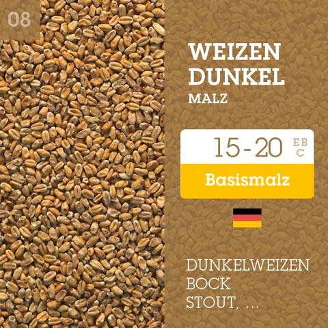 Weizen Dunkel 15-20 EBC