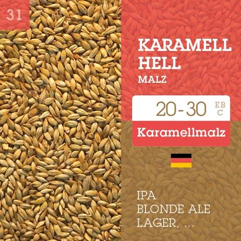 Karamell Hell Malz - Cara Hell 20-30 EBC