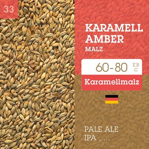 Karamell Amber Malz - Cara Amber 60-80 EBC