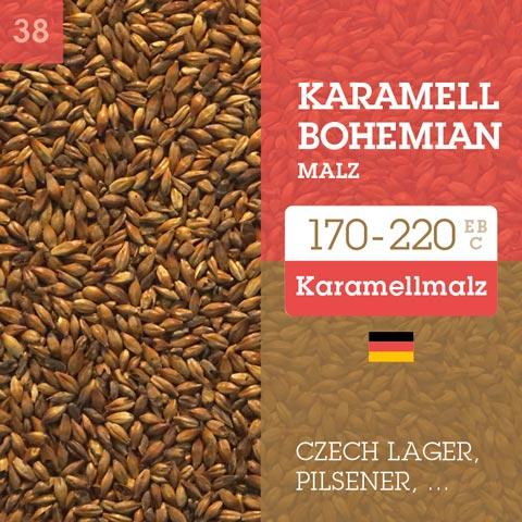 Karamell Bohemian Malz - Cara Bohemian 170-220 EBC