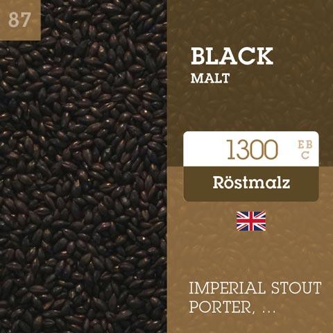 Black Malt - Black Patent -1300 EBC