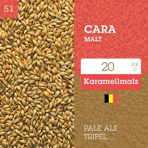 Cara Malt - Karamalz - Belgisch 20 EBC