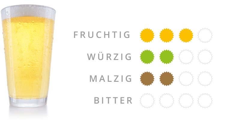 Tasting Notes 10 Belgisch Wit